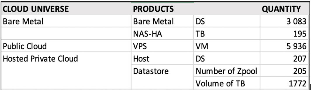 •Update on quantities delivered since 10/03