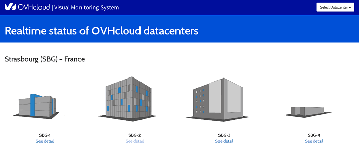 Real time status of OVHcloud datacenters