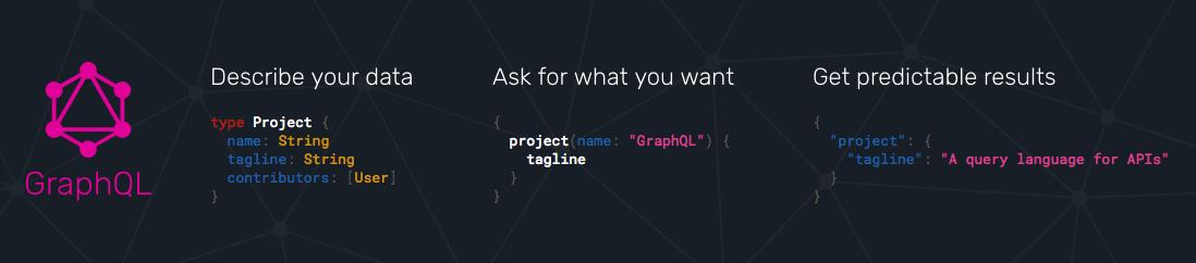 GraphQL chez OVH par la team UX