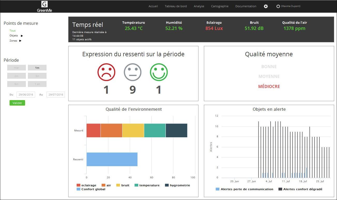 Le boitier de GreenMe crée vingt points de mesure toutes les cinq minutes, qui sont ensuite agrégés puis synthétisés dans un dashboard et une application mobile.