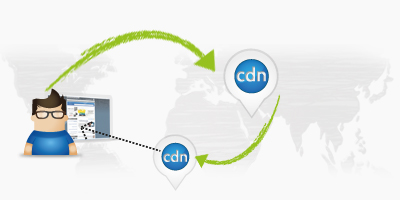 utilisation content delivery network