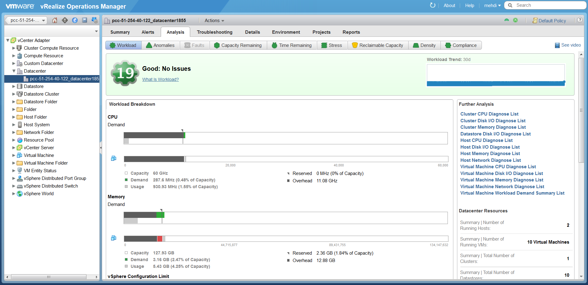 Vmware vrealize operations private cloud ovh the vrops solution provides answers to your questions buycottarizona Images